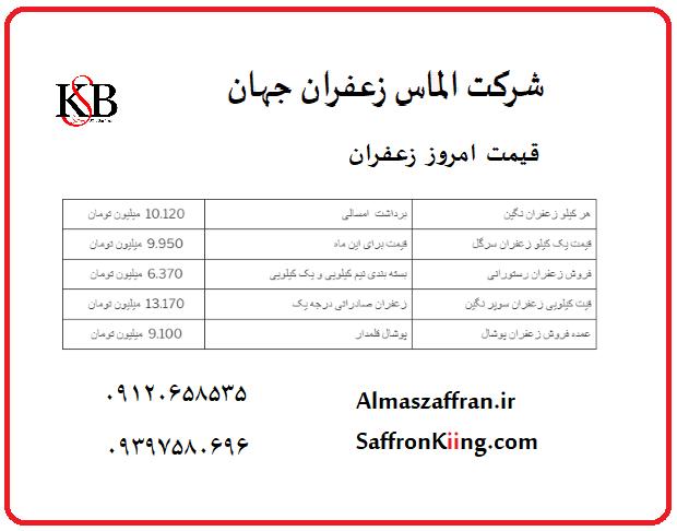 نمودار قیمت زعفران
