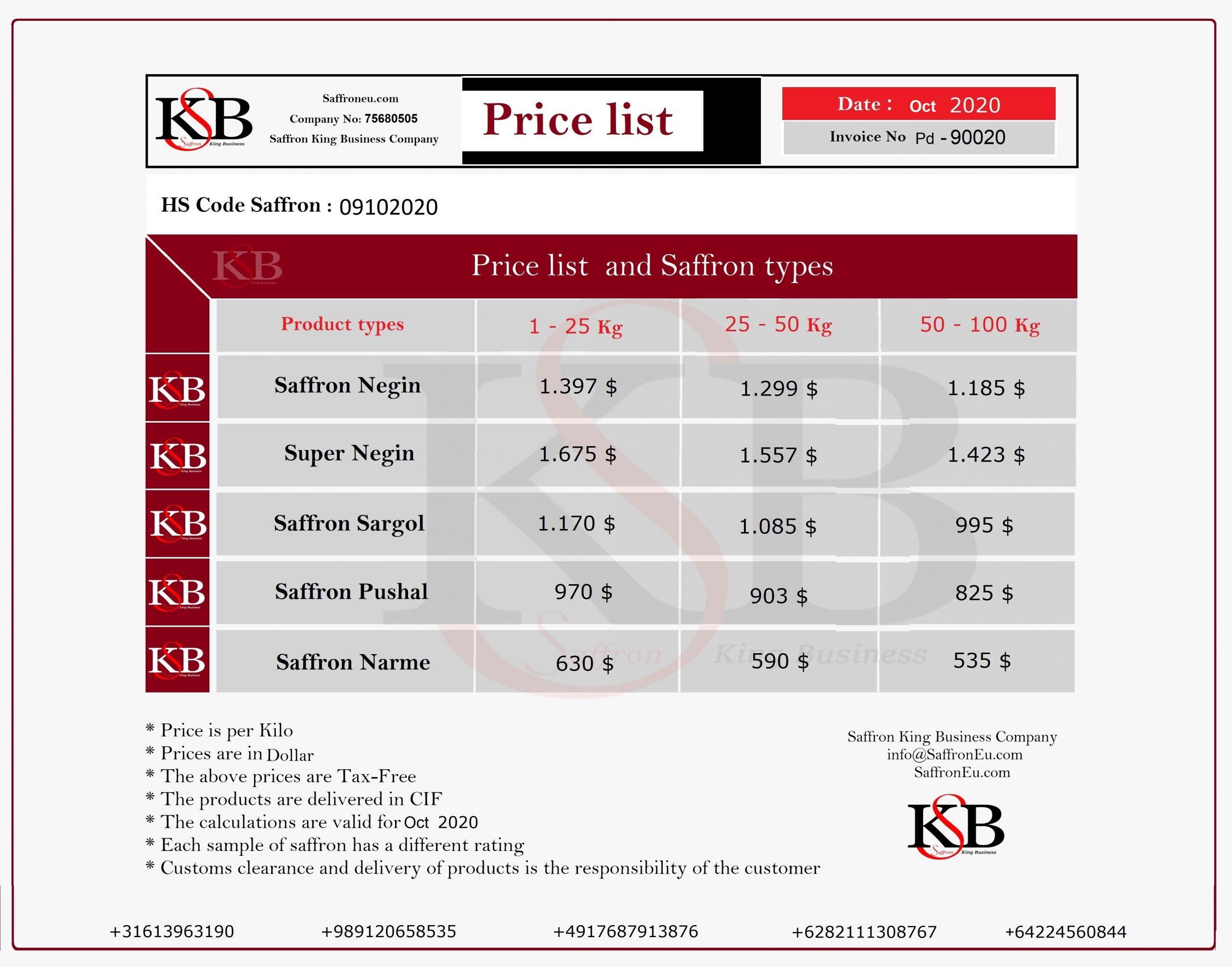 قیمت هر کیلو زعفران